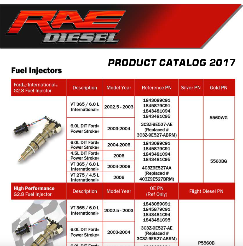 RAE Diesel Product Catalog 2017